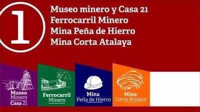 Museo Minero, Casa 21, Ferrocarril Minero, Mina Peña de Hierro y Corta Atalaya